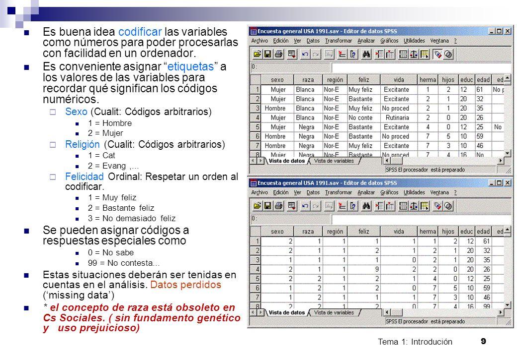 Tema 1: Introdución 9 Es buena idea codificar las variables como números para poder procesarlas con facilidad en un ordenador. Es conveniente asignar