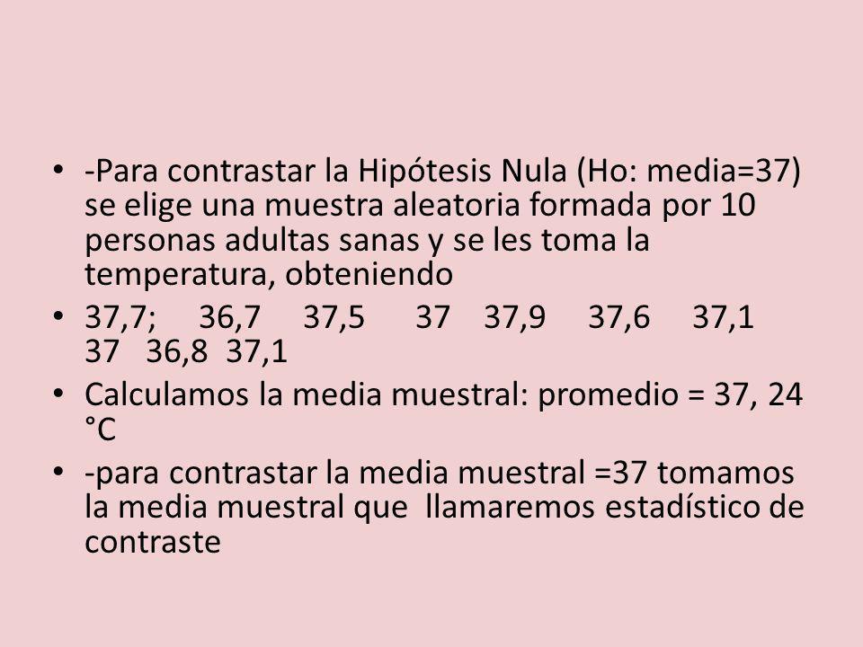 -Para contrastar la Hipótesis Nula (Ho: media=37) se elige una muestra aleatoria formada por 10 personas adultas sanas y se les toma la temperatura, o