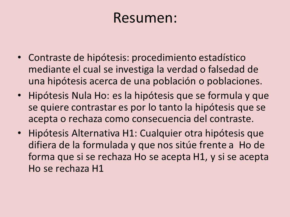 Resumen: Contraste de hipótesis: procedimiento estadístico mediante el cual se investiga la verdad o falsedad de una hipótesis acerca de una población