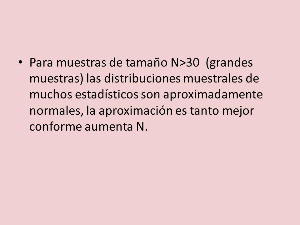 Para muestras de tamaño N>30 (grandes muestras) las distribuciones muestrales de muchos estadísticos son aproximadamente normales, la aproximación es