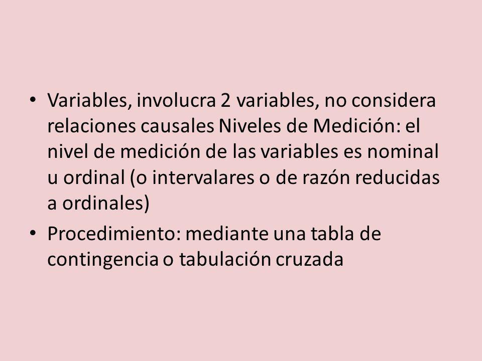 Variables, involucra 2 variables, no considera relaciones causales Niveles de Medición: el nivel de medición de las variables es nominal u ordinal (o