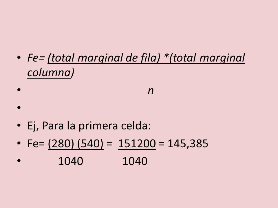 Fe= (total marginal de fila) *(total marginal columna) n Ej, Para la primera celda: Fe= (280) (540) = 151200 = 145,385 1040 1040