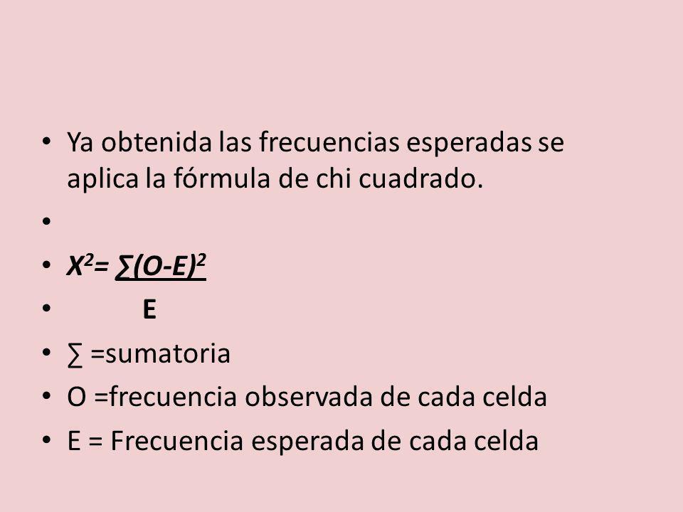 Ya obtenida las frecuencias esperadas se aplica la fórmula de chi cuadrado. X 2 = (O-E) 2 E =sumatoria O =frecuencia observada de cada celda E = Frecu