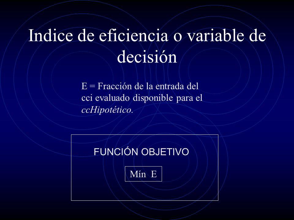 Indice de eficiencia o variable de decisión E = Fracción de la entrada del cci evaluado disponible para el ccHipotético.
