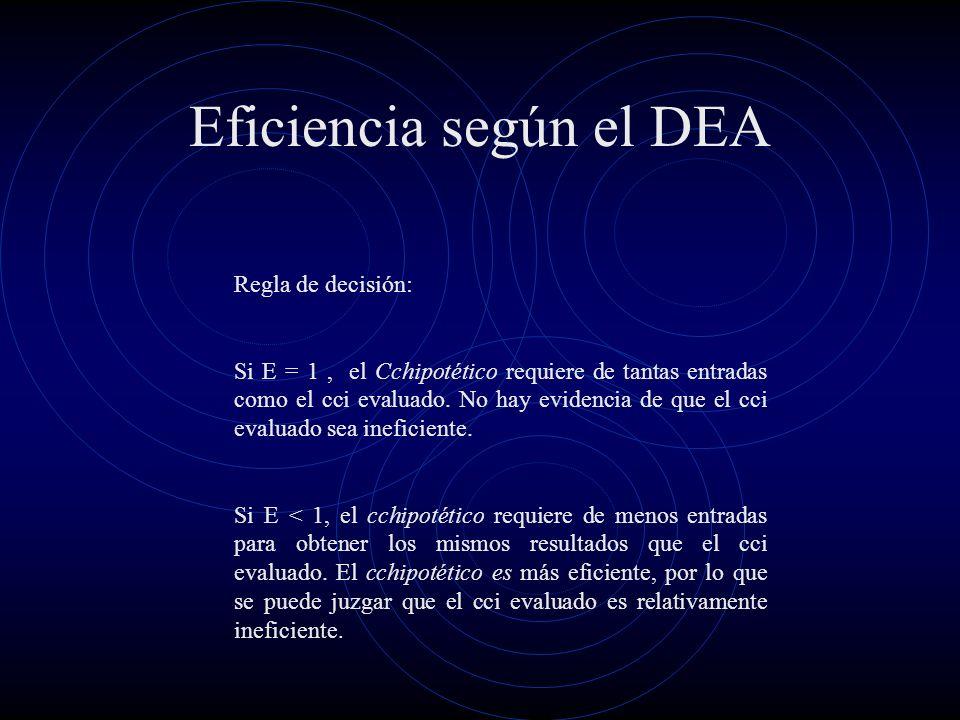 Eficiencia según el DEA Regla de decisión: Si E = 1, el Cchipotético requiere de tantas entradas como el cci evaluado.