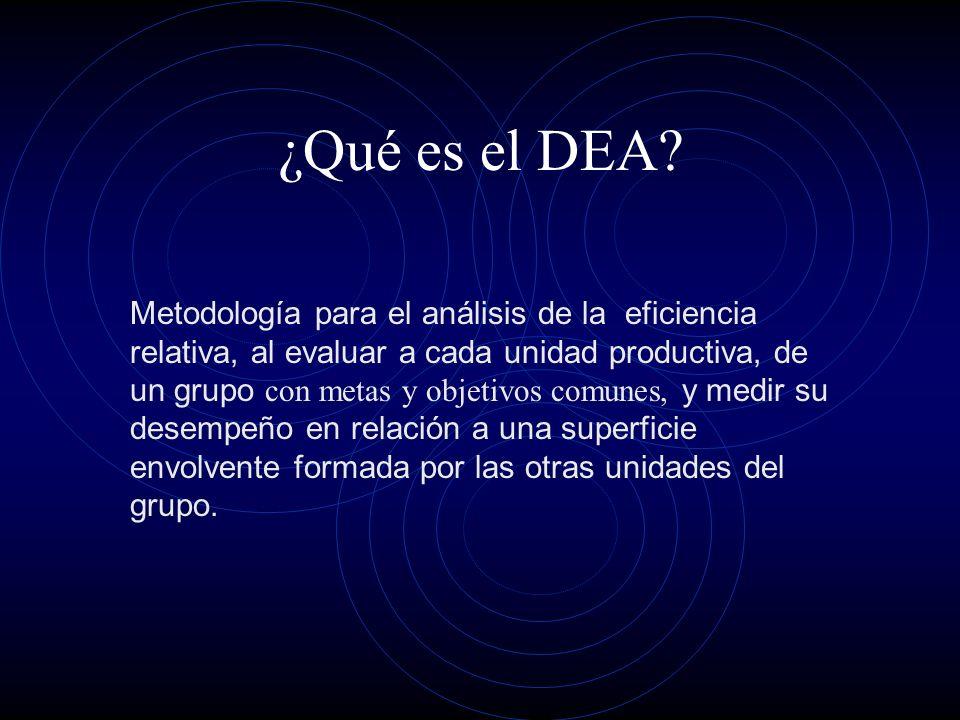 ¿Qué es el DEA.