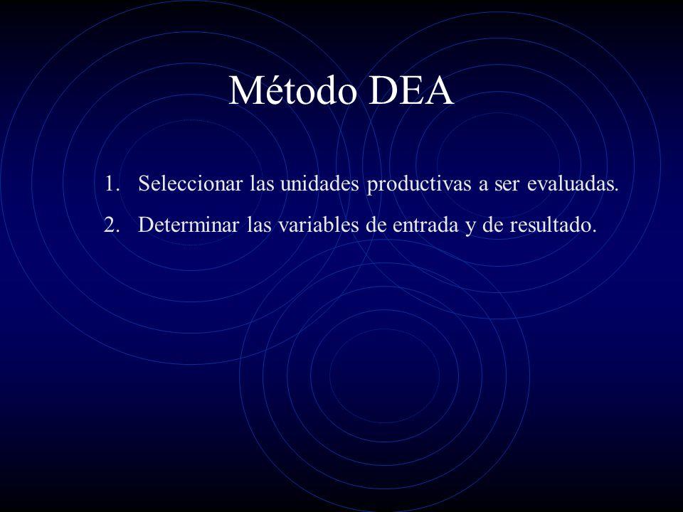 Método DEA 1.Seleccionar las unidades productivas a ser evaluadas.