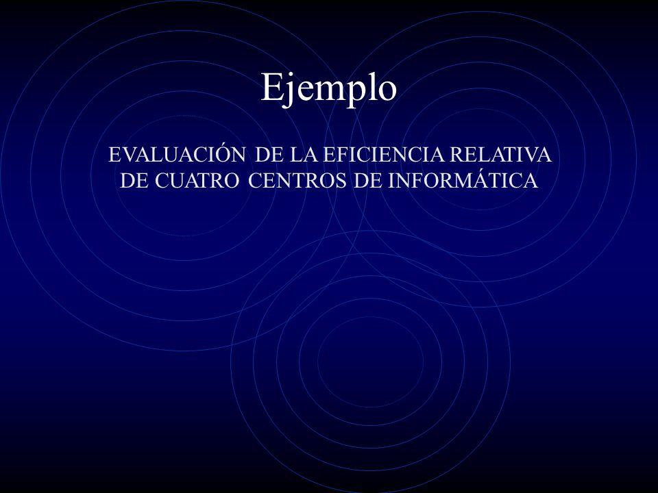 Ejemplo EVALUACIÓN DE LA EFICIENCIA RELATIVA DE CUATRO CENTROS DE INFORMÁTICA