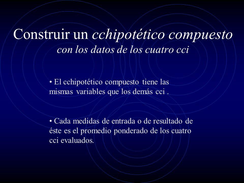 Construir un cchipotético compuesto con los datos de los cuatro cci El cchipotético compuesto tiene las mismas variables que los demás cci.