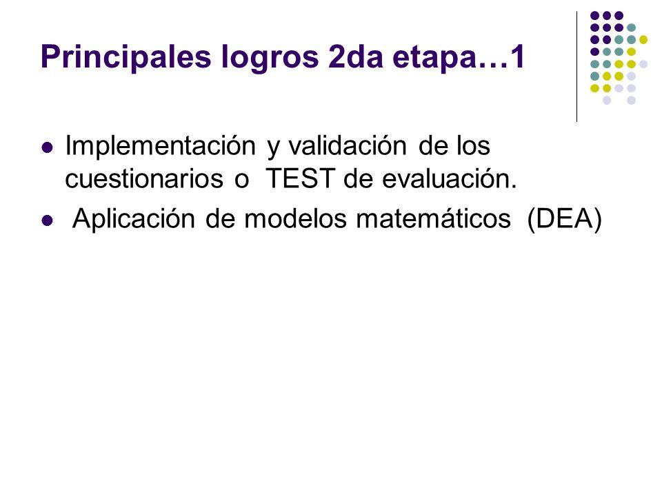 Principales logros 2da etapa…1 Implementación y validación de los cuestionarios o TEST de evaluación. Aplicación de modelos matemáticos (DEA)