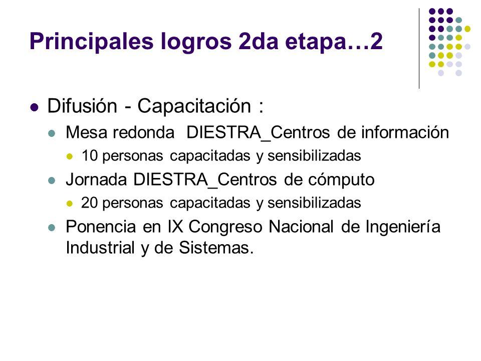 Principales logros 2da etapa…2 Difusión - Capacitación : Mesa redonda DIESTRA_Centros de información 10 personas capacitadas y sensibilizadas Jornada
