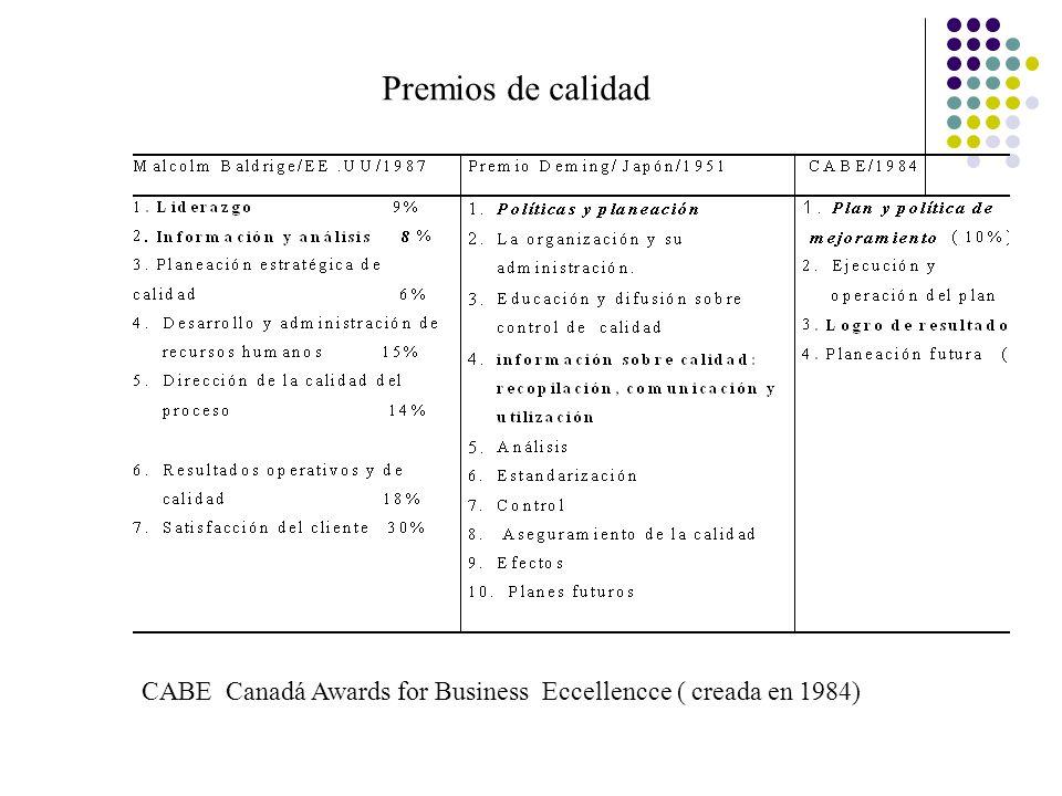 Premios de calidad CABE Canadá Awards for Business Eccellencce ( creada en 1984)