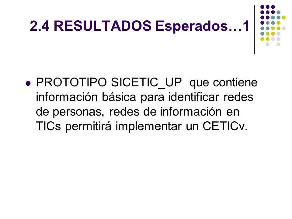2.4 RESULTADOS Esperados…1 PROTOTIPO SICETIC_UP que contiene información básica para identificar redes de personas, redes de información en TICs permi