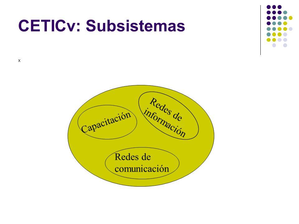 CETICv: Subsistemas x Redes de comunicación Capacitación Redes de información