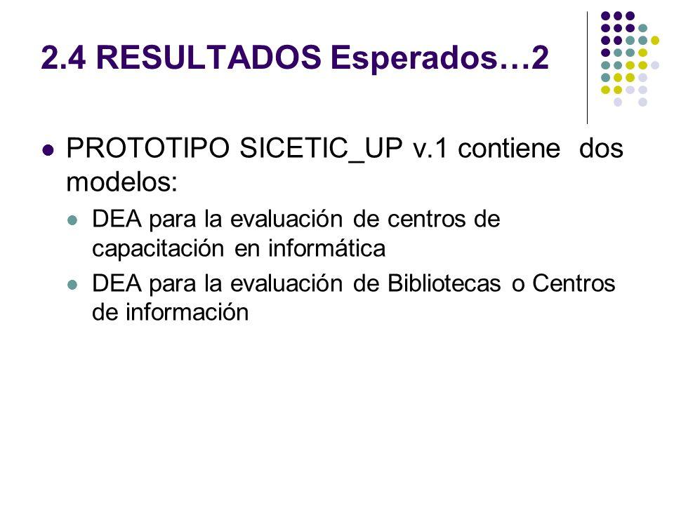 2.4 RESULTADOS Esperados…2 PROTOTIPO SICETIC_UP v.1 contiene dos modelos: DEA para la evaluación de centros de capacitación en informática DEA para la
