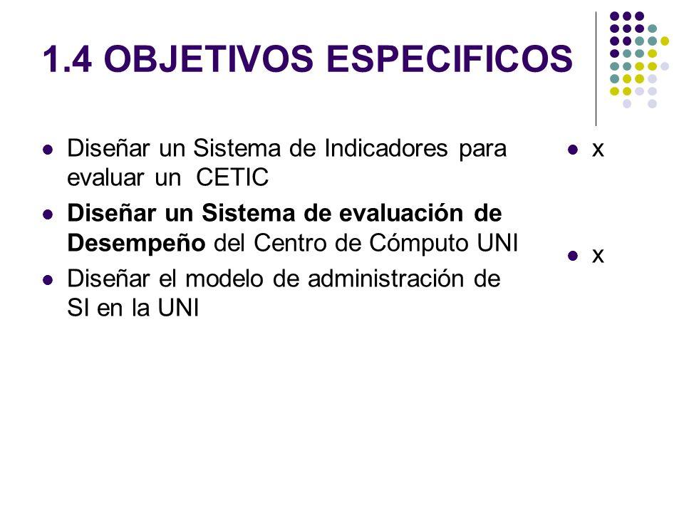 1.4 OBJETIVOS ESPECIFICOS Diseñar un Sistema de Indicadores para evaluar un CETIC Diseñar un Sistema de evaluación de Desempeño del Centro de Cómputo