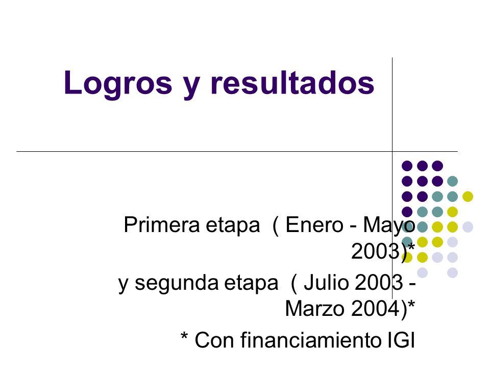 Logros y resultados Primera etapa ( Enero - Mayo 2003)* y segunda etapa ( Julio 2003 - Marzo 2004)* * Con financiamiento IGI