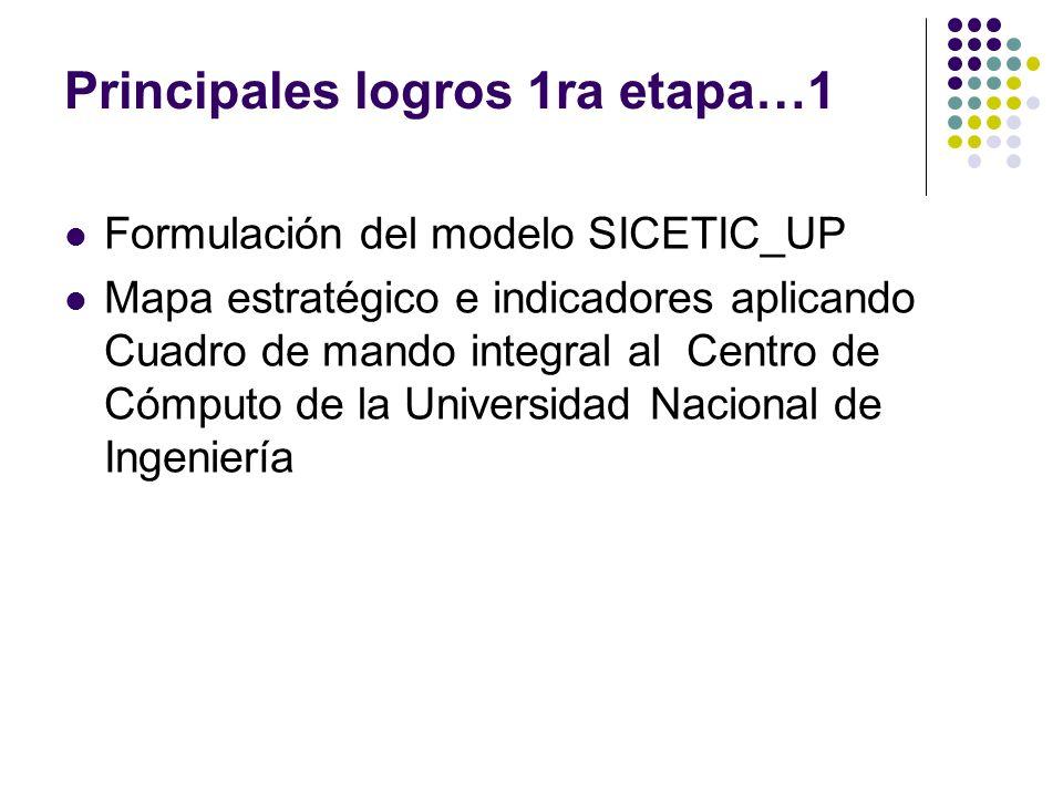 Principales logros 1ra etapa…1 Formulación del modelo SICETIC_UP Mapa estratégico e indicadores aplicando Cuadro de mando integral al Centro de Cómput