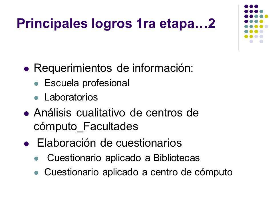 Principales logros 1ra etapa…2 Requerimientos de información: Escuela profesional Laboratorios Análisis cualitativo de centros de cómputo_Facultades E
