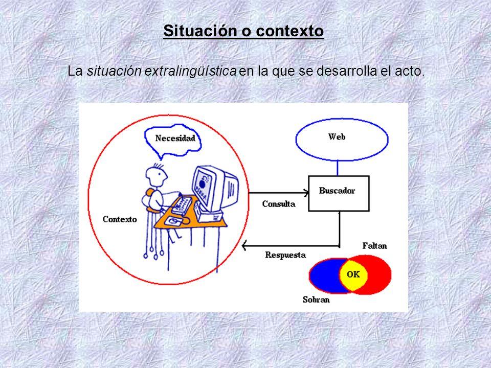 Situación o contexto La situación extralingüística en la que se desarrolla el acto.