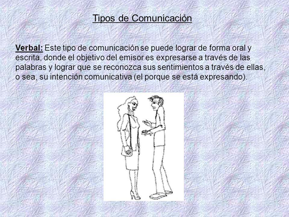 Tipos de Comunicación Verbal: Este tipo de comunicación se puede lograr de forma oral y escrita, donde el objetivo del emisor es expresarse a través d