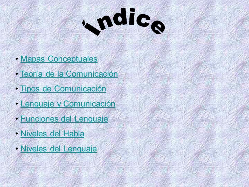 Mapas Conceptuales Teoría de la Comunicación Tipos de Comunicación Lenguaje y Comunicación Funciones del Lenguaje Niveles del Habla Niveles del Lengua