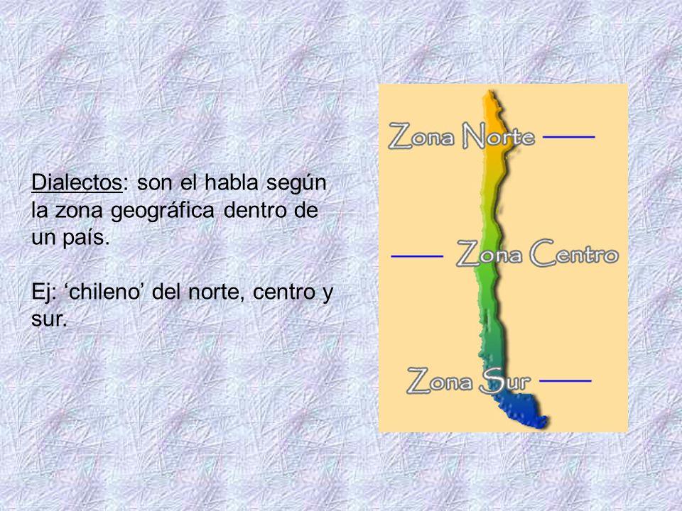 Dialectos: son el habla según la zona geográfica dentro de un país. Ej: chileno del norte, centro y sur.
