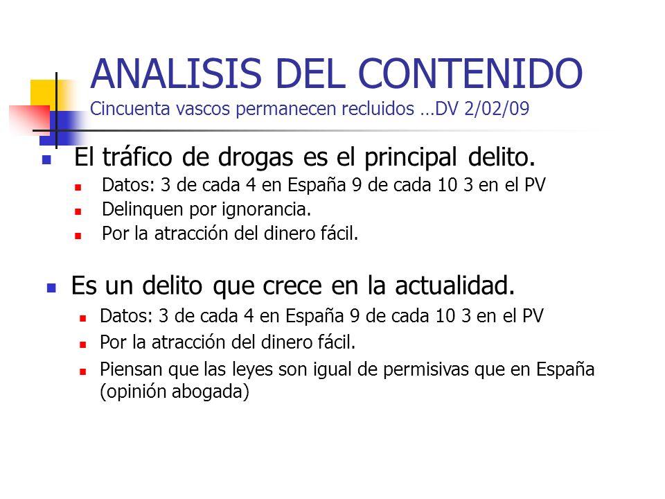 ANALISIS DEL CONTENIDO Cincuenta vascos permanecen recluidos …DV 2/02/09 El tráfico de drogas es el principal delito. Datos: 3 de cada 4 en España 9 d