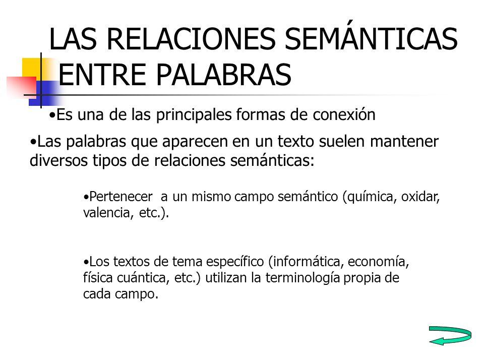 LAS RELACIONES SEMÁNTICAS ENTRE PALABRAS Los textos de tema específico (informática, economía, física cuántica, etc.) utilizan la terminología propia