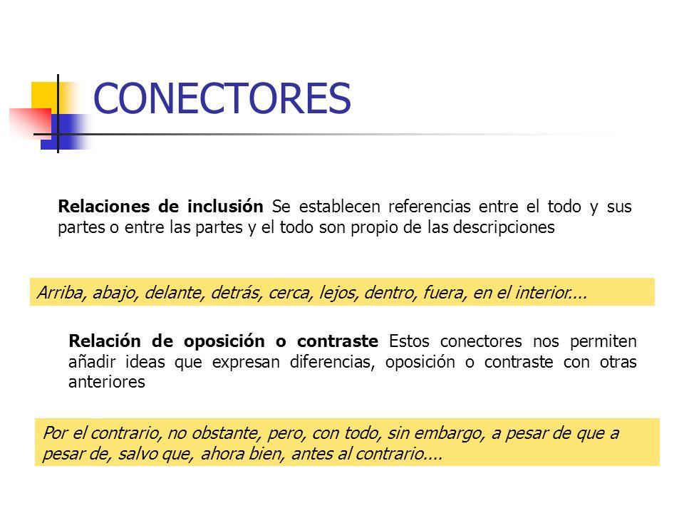 CONECTORES Arriba, abajo, delante, detrás, cerca, lejos, dentro, fuera, en el interior.... Relación de oposición o contraste Estos conectores nos perm
