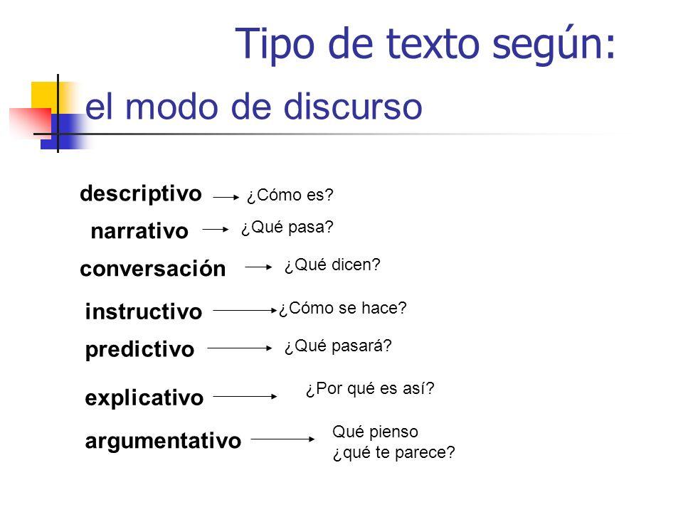 Tipo de texto según: el modo de discurso descriptivo narrativo conversación instructivo predictivo explicativo argumentativo ¿Cómo es? ¿Qué pasa? ¿Qué