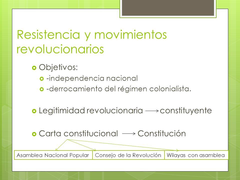 Resistencia y movimientos revolucionarios Objetivos: -independencia nacional -derrocamiento del régimen colonialista. Legitimidad revolucionaria const