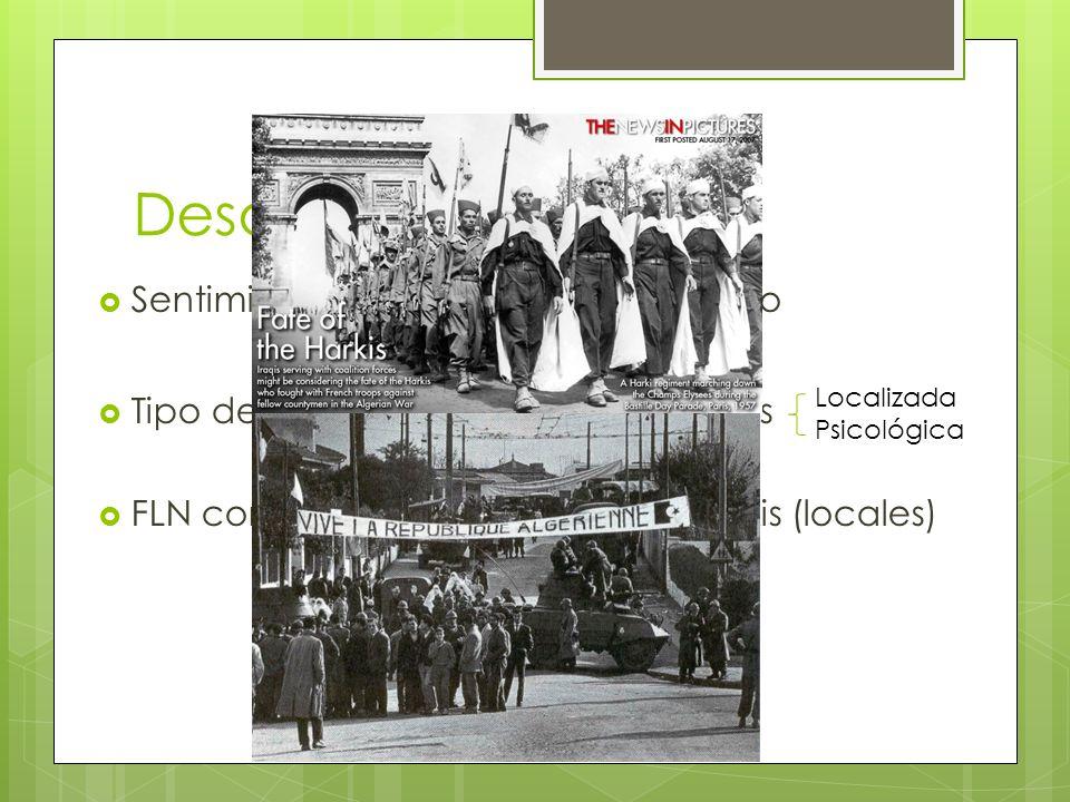 1954 -FLN ataca a las administraciones francesas 1955 - Matanzas en Constantina Desarrollo bélico Represión del ejército