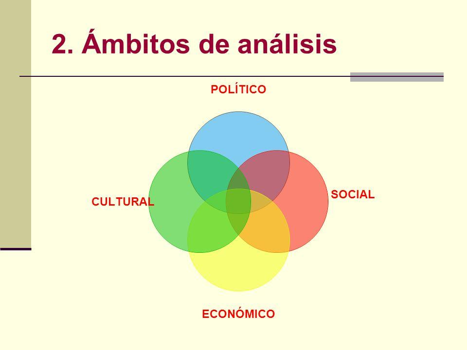 2. Ámbitos de análisis POLÍTICO SOCIAL ECONÓMICO CULTURAL