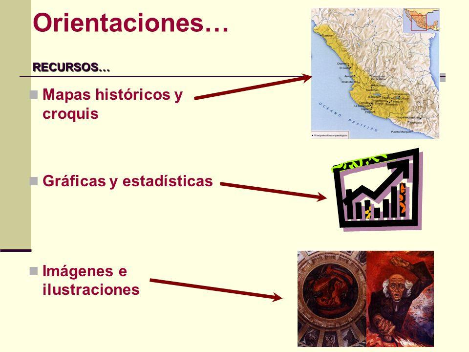 Mapas históricos y croquis Gráficas y estadísticas Imágenes e ilustraciones Orientaciones… RECURSOS…