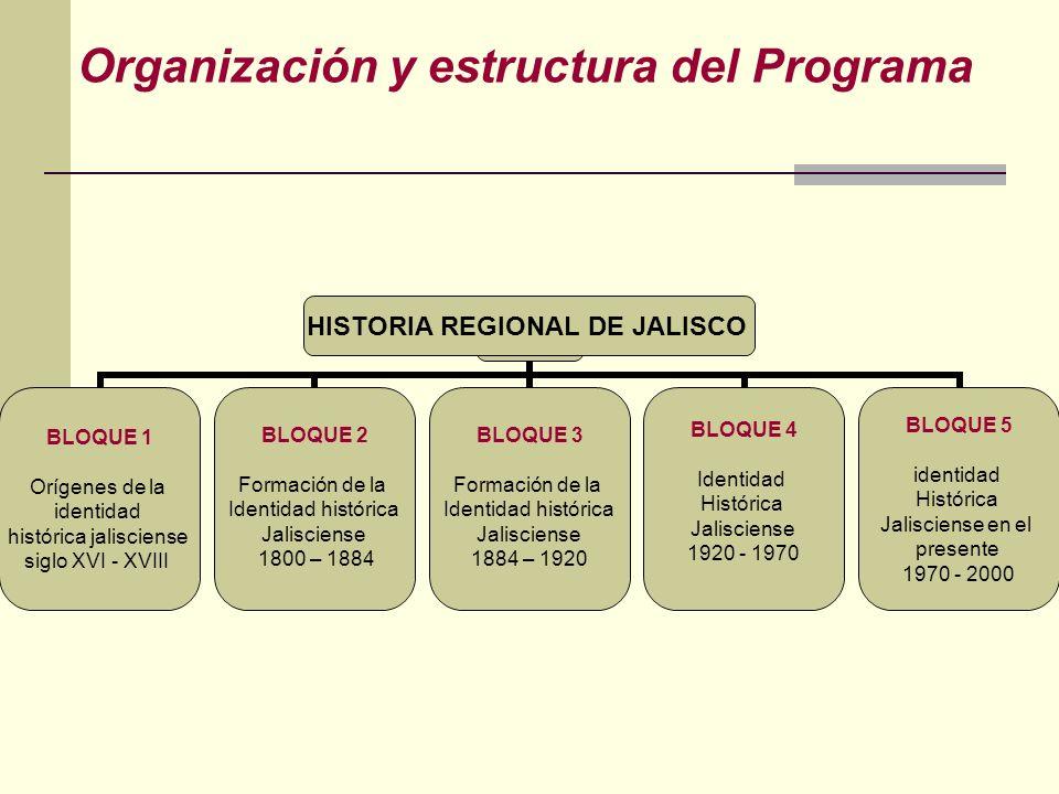 Organización y estructura del Programa HISTORIA REGIONAL DE JALISCO