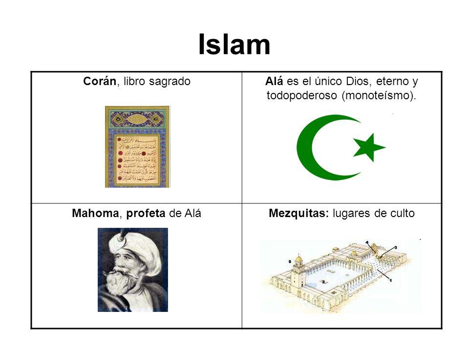 Organización : –Califas: jefes políticos y religiosos.
