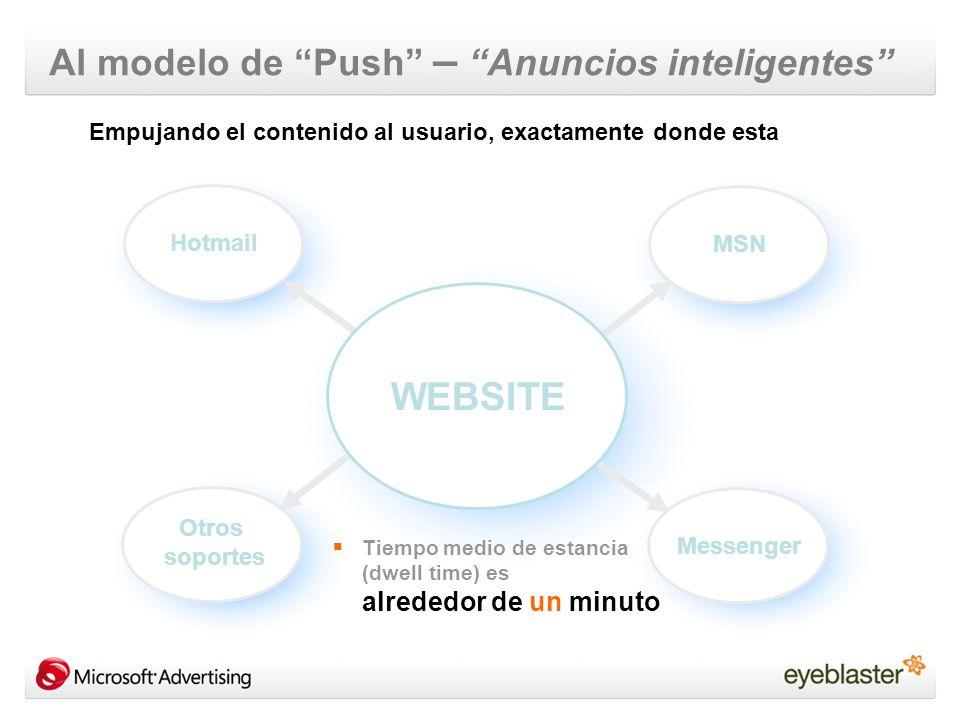 Al modelo de Push – Anuncios inteligentes Hotmail MSN Otros soportes Messenger WEBSITE Tiempo medio de estancia (dwell time) es alrededor de un minuto Empujando el contenido al usuario, exactamente donde esta