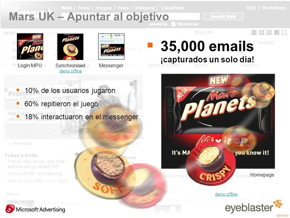 Mars UK – Apuntar al objetivo Login MPU Homepage SynchronisedMessenger 35,000 emails ¡capturados un solo dia! 10% de los usuarios jugaron 60% repitier