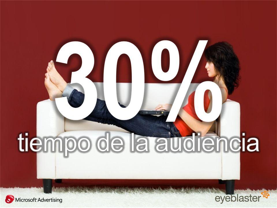 Presupuesto publicitario 6.4% (2%)