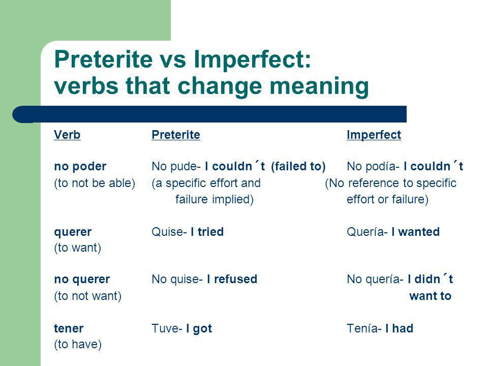 Preterite vs Imperfect: verbs that change meaning VerbPreteriteImperfect ConocerConocí- I metConocía- I knew (to know a person or place) saberSupe- I