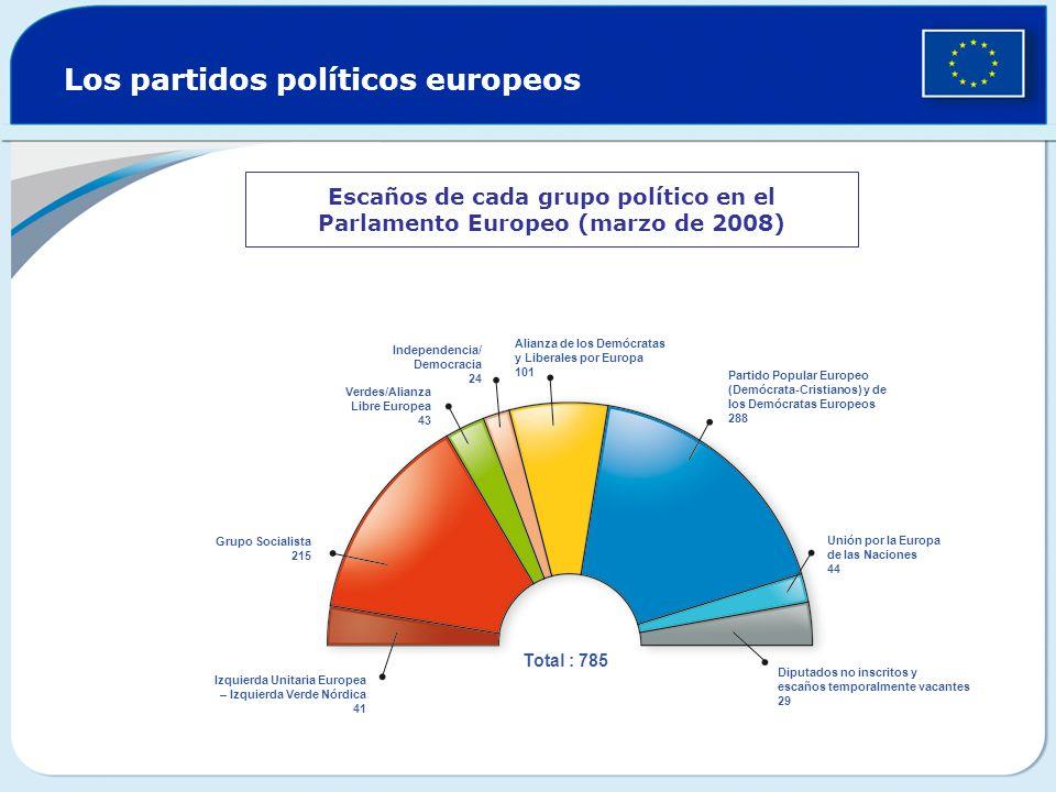 Los partidos políticos europeos Escaños de cada grupo político en el Parlamento Europeo (marzo de 2008) Izquierda Unitaria Europea – Izquierda Verde N