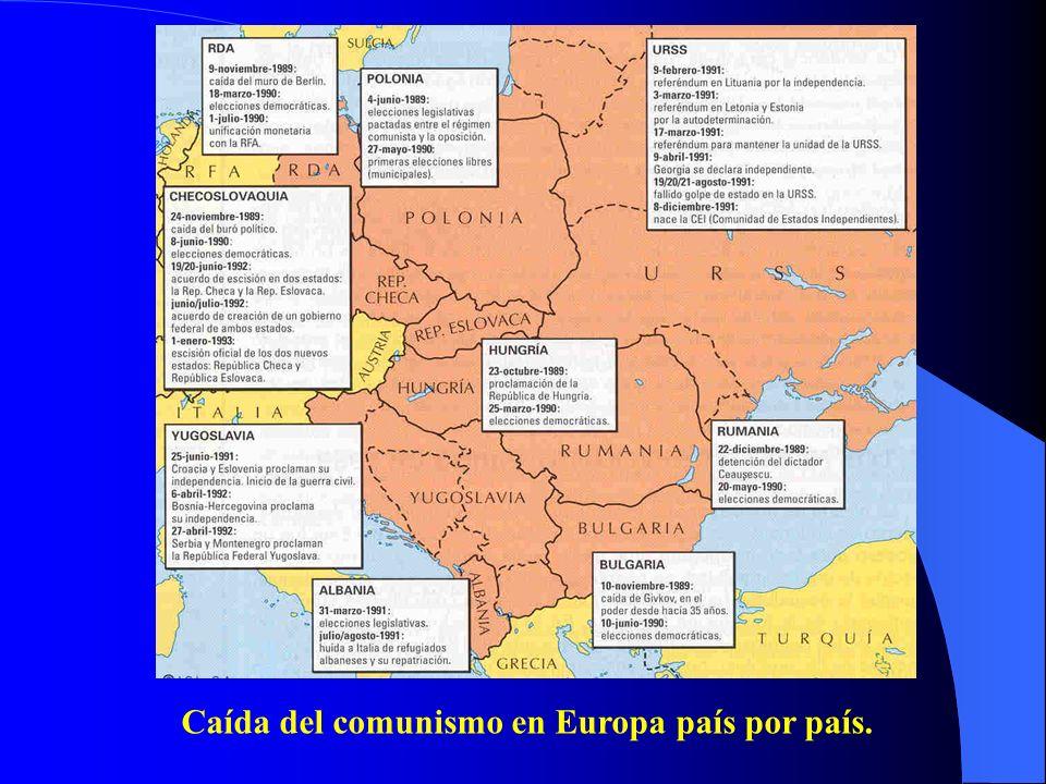 Caída del comunismo en Europa país por país.