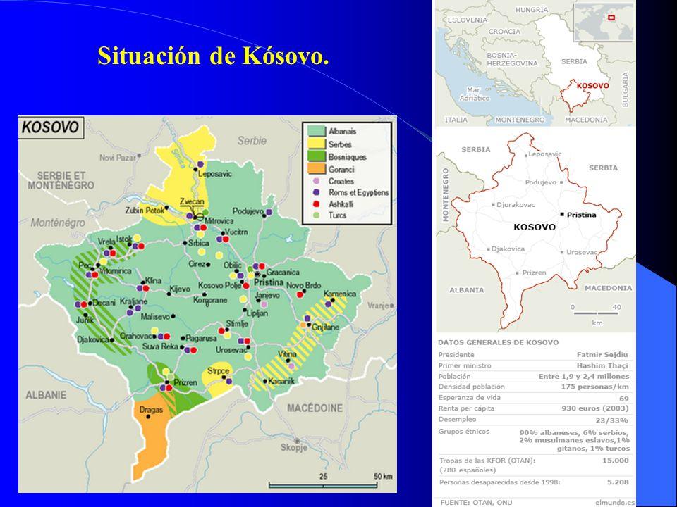 Situación de Kósovo.