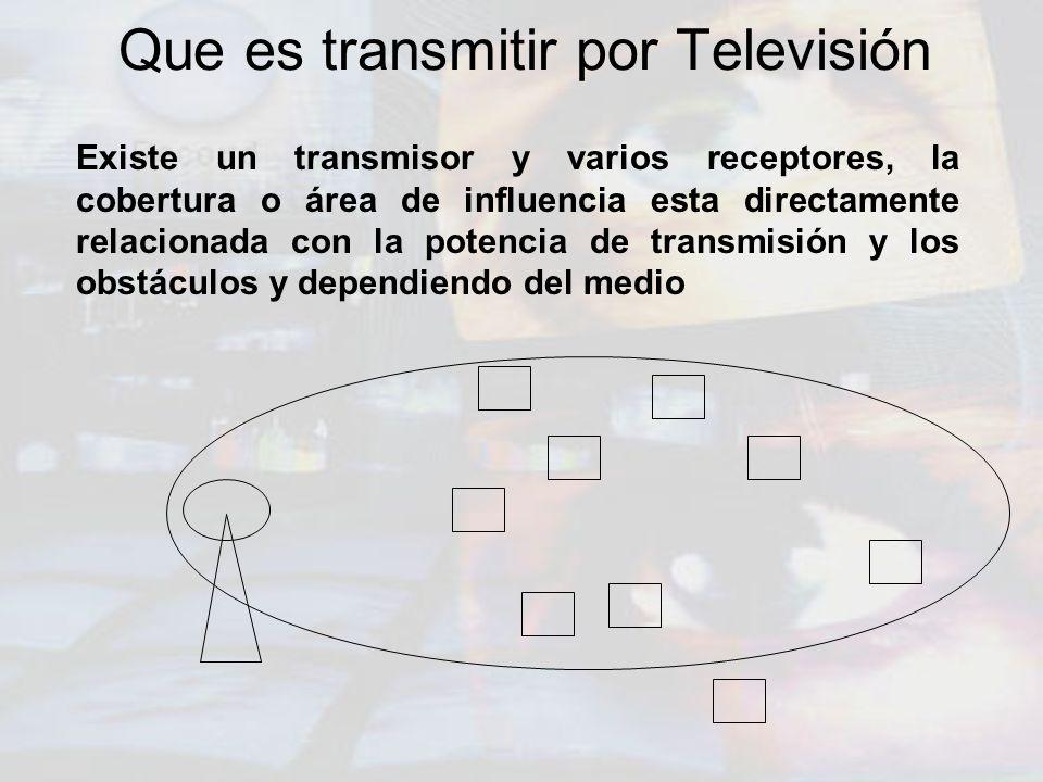 Que es transmitir por Televisión Existe un transmisor y varios receptores, la cobertura o área de influencia esta directamente relacionada con la pote
