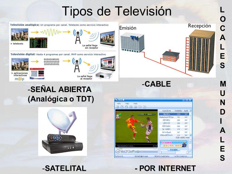Tipos de Televisión -SEÑAL ABIERTA (Analógica o TDT) -CABLE -SATELITAL- POR INTERNET LOCALESMUNDIALESLOCALESMUNDIALES