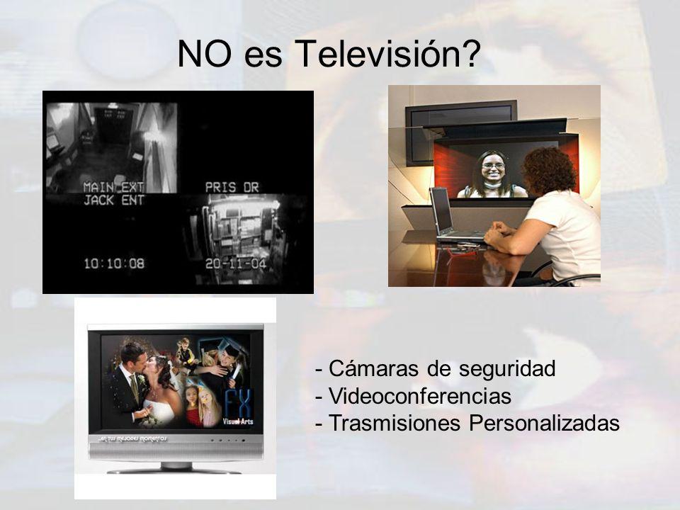 NO es Televisión? - Cámaras de seguridad - Videoconferencias - Trasmisiones Personalizadas