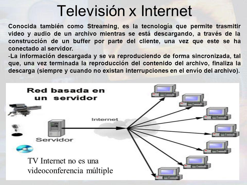 Televisión x Internet TV Internet no es una videoconferencia múltiple Conocida también como Streaming, es la tecnología que permite trasmitir video y