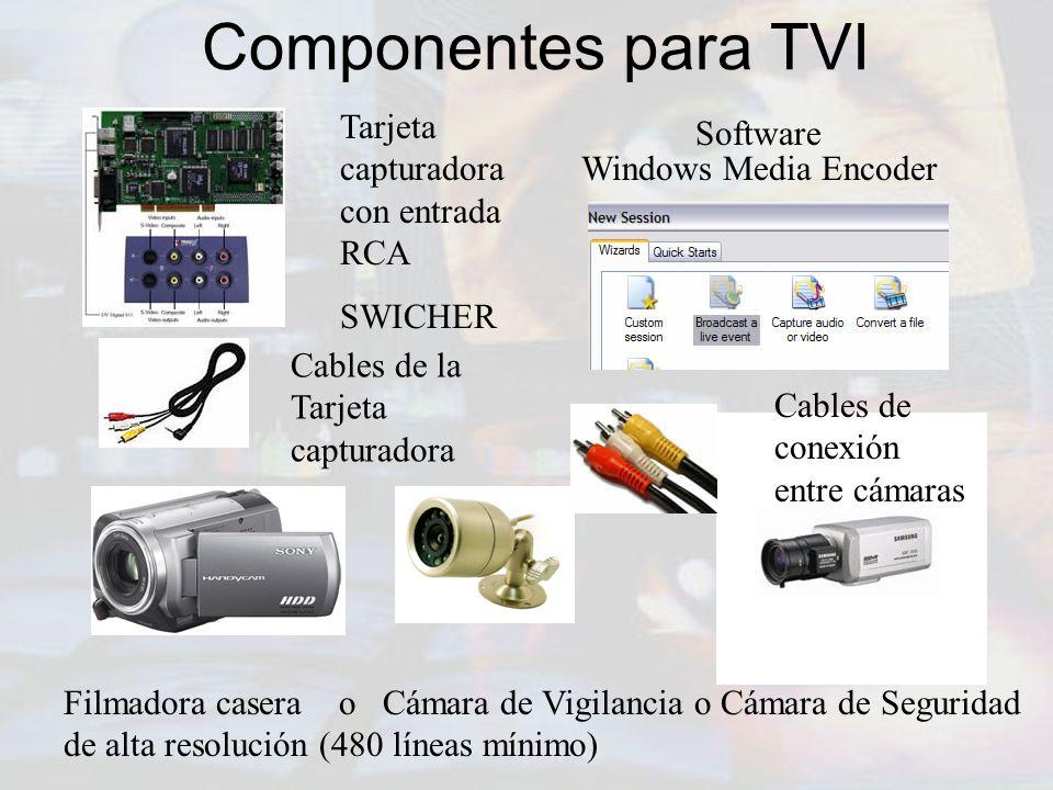 Componentes para TVI Cables de la Tarjeta capturadora Tarjeta capturadora con entrada RCA SWICHER Windows Media Encoder Cables de conexión entre cámar