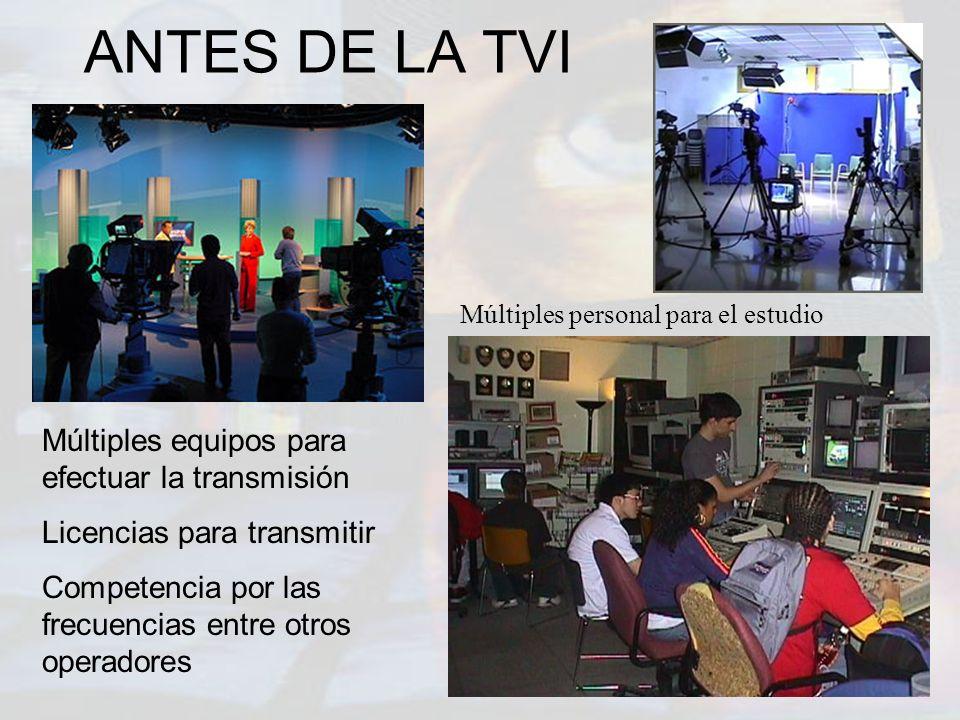 ANTES DE LA TVI Múltiples personal para el estudio Múltiples equipos para efectuar la transmisión Licencias para transmitir Competencia por las frecue